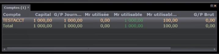 Copie d'écran du compte de trading d'un investisseur sur FXCM