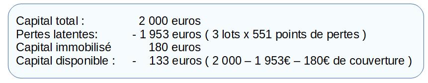 Détail du calcul de la position de Charles sur le CFD CAC40