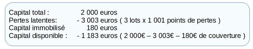Calculs montrant l'évolution négative du compte de trading