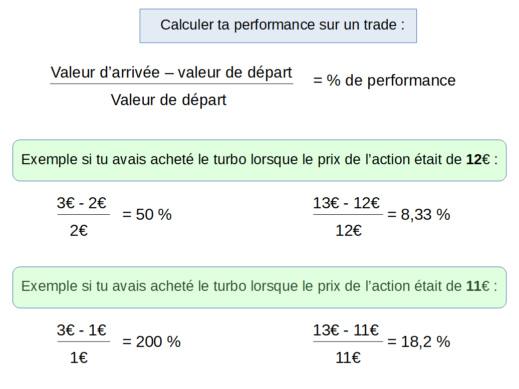Calculs montrant la différence de performance selon le prix d'achat du turbo