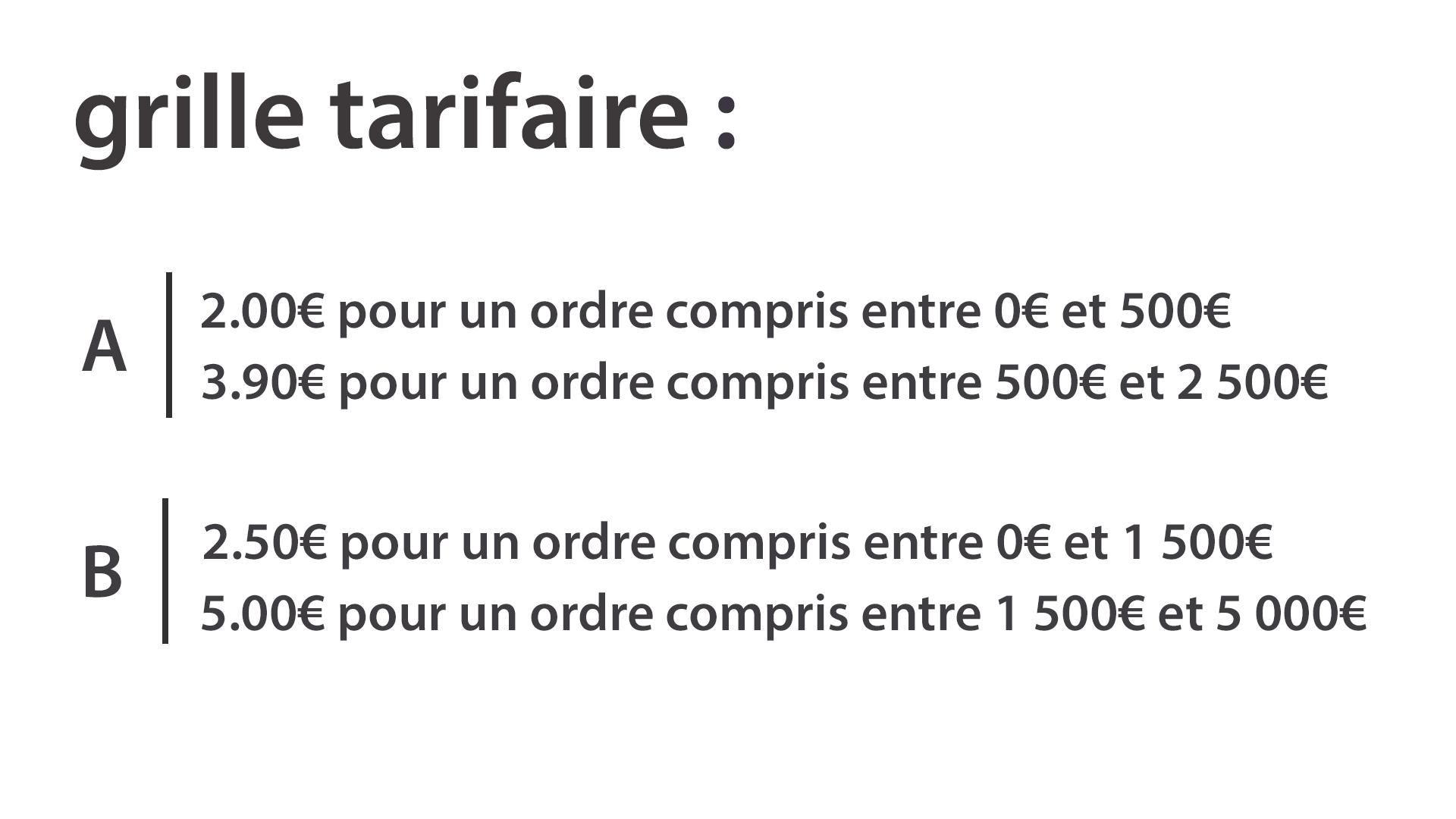 Liste des tarifs annoncés par le broker pour l'exemple