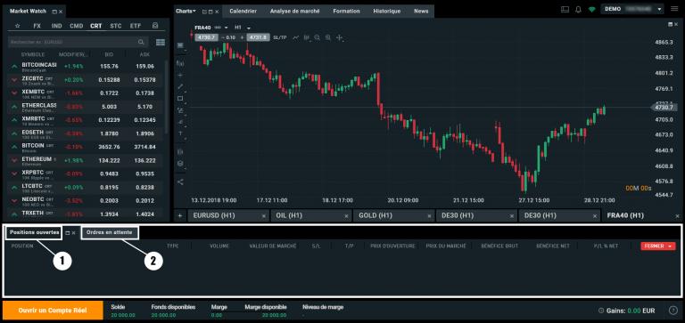 Les positions et ordres en cours sur le compte de trading