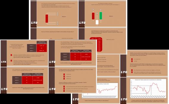 50 Exercices pour maîtriser les bases de l'investissement en bourse