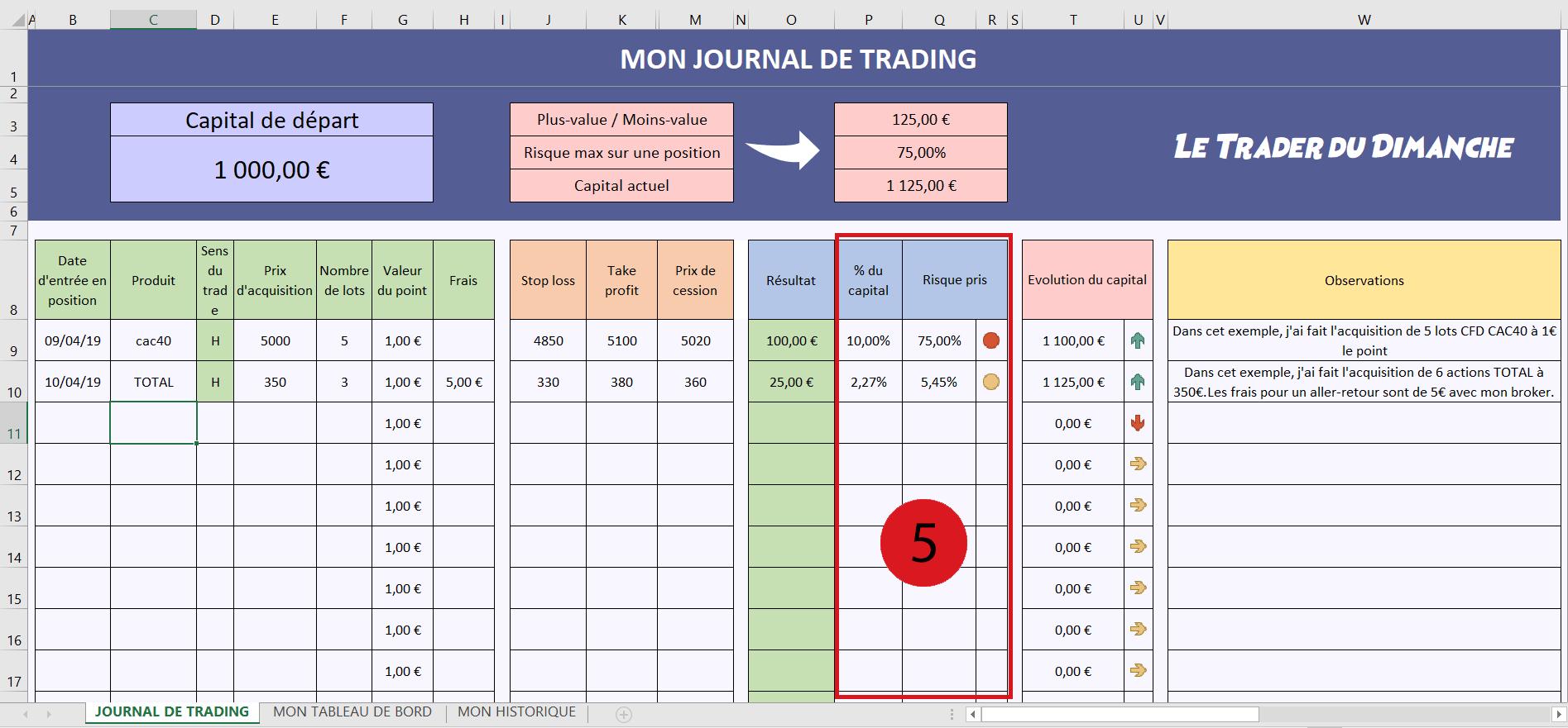 La version premium du journal de trading