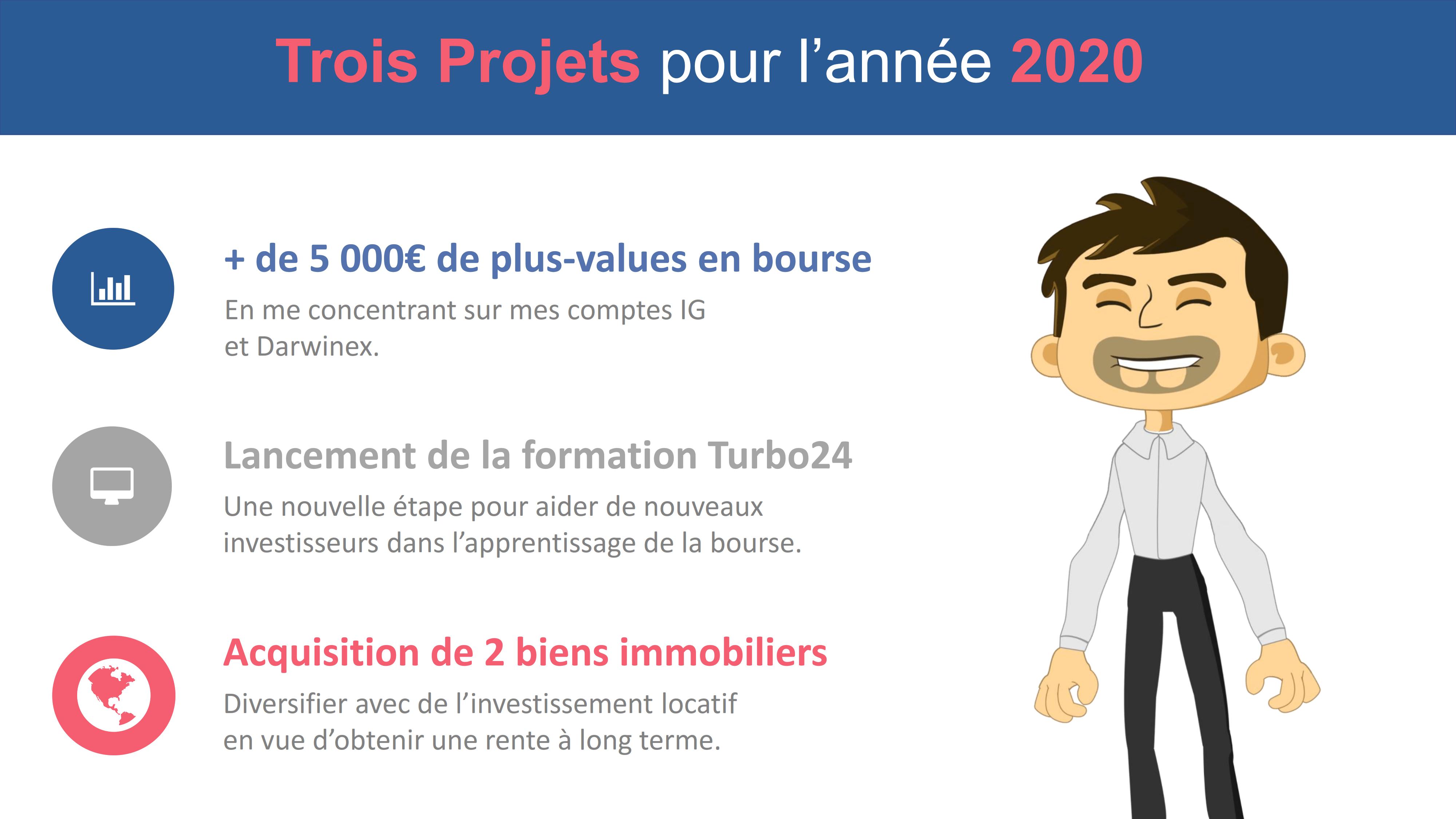 Mes projets pour l'année 2020 en matière de trading et d'immobilier