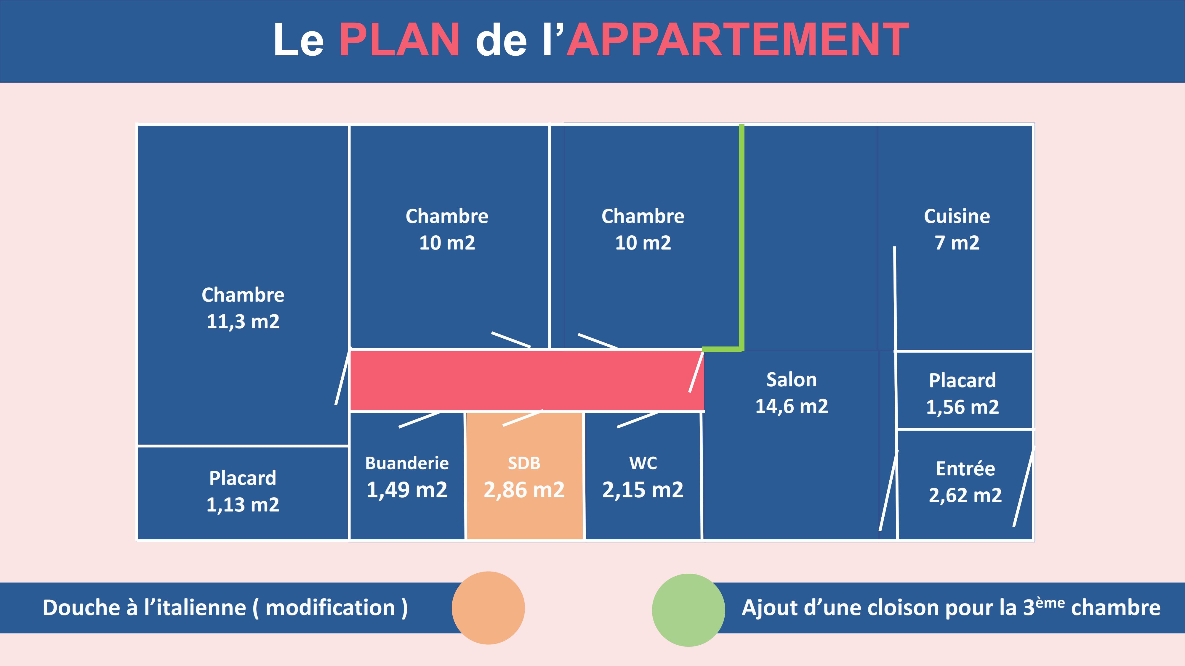 Le schéma de l'appartement après les travaux
