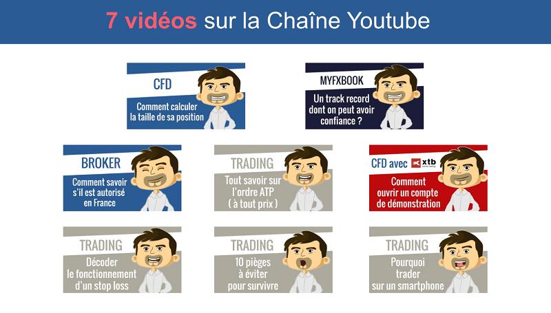 7 vidéos publiés sur ma chaîne Youtube