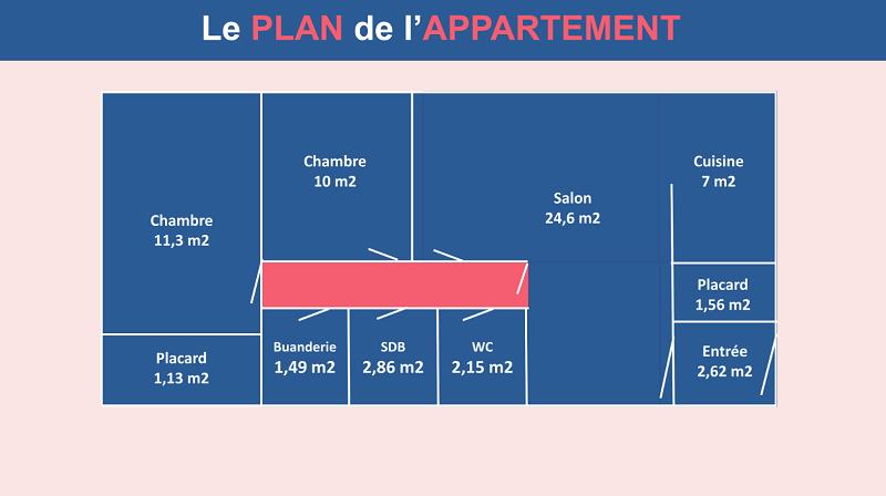 Le schéma de l'appartement avant les travaux