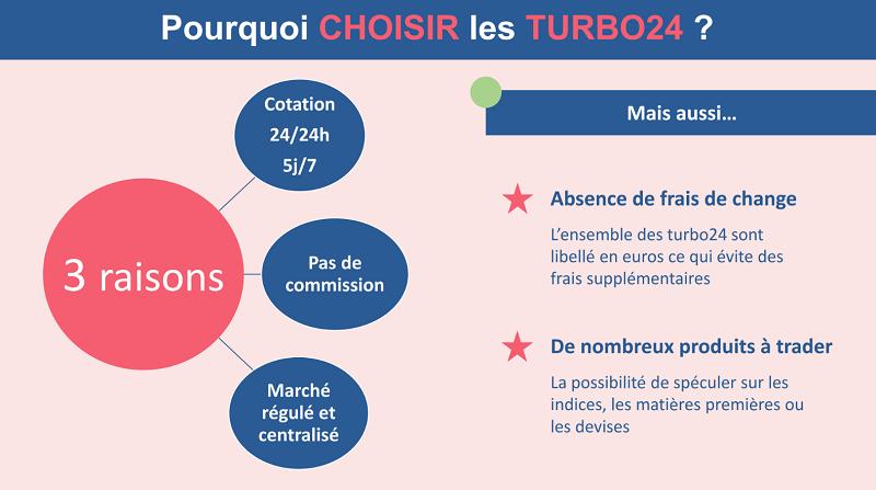 Pourquoi choisir les turbo24