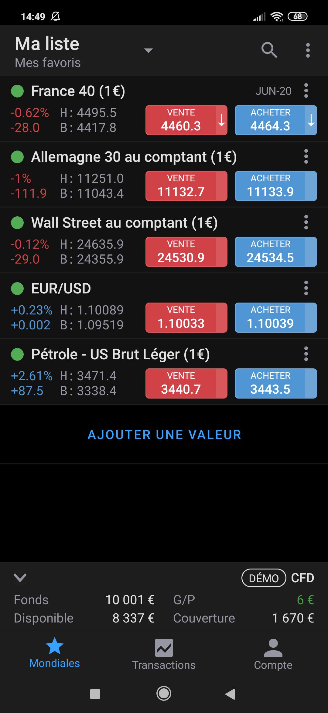 Visuel de la plateforme de trading mobile d'IG