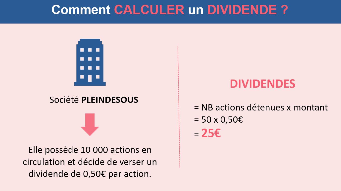 Comment calculer un dividende