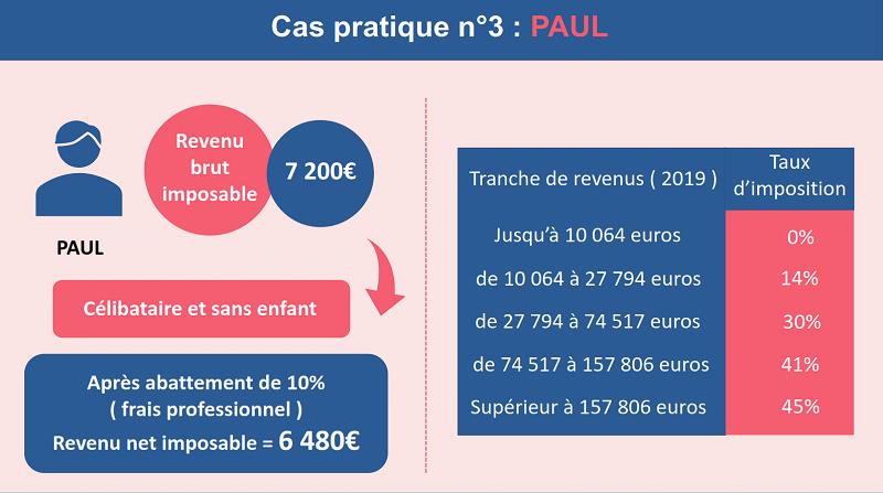Le profil de Paul