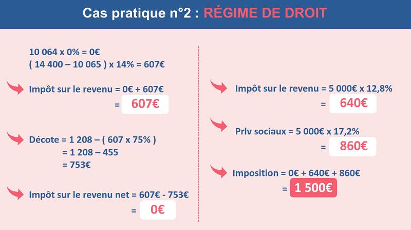 L'impôt sur le revenu de Cédric avec 5000€ de plus-values au régime de droit ( Flat tax )