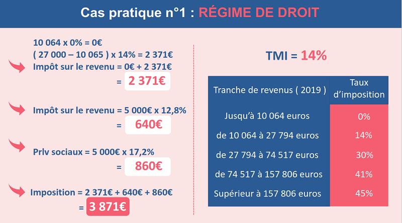 L'impôt sur le revenu de Nathan avec 5000€ de plus-values au régime de droit ( Flat tax )
