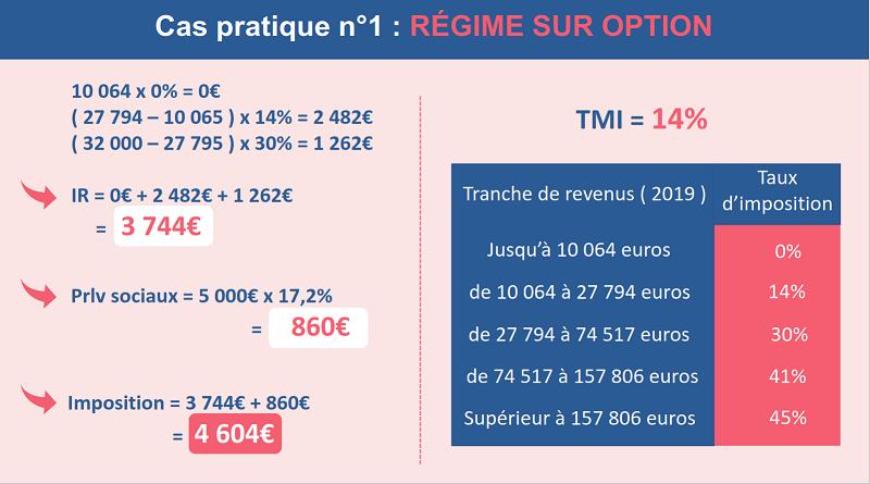 L'impôt sur le revenu de Nathan avec 5000€ de plus-values au régime sur option ( barème progressif )
