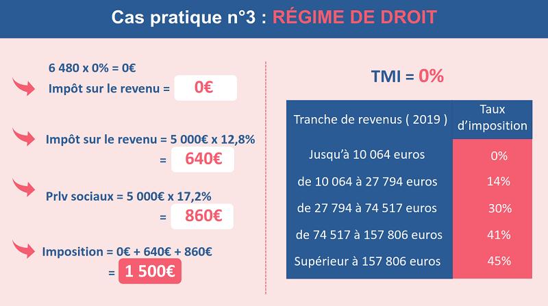 L'impôt sur le revenu de Paul avec 5000€ de plus-values au régime de droit ( Flat tax )