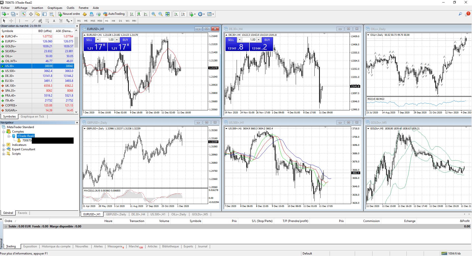 La plateforme de trading MT4 une fois le compte relié