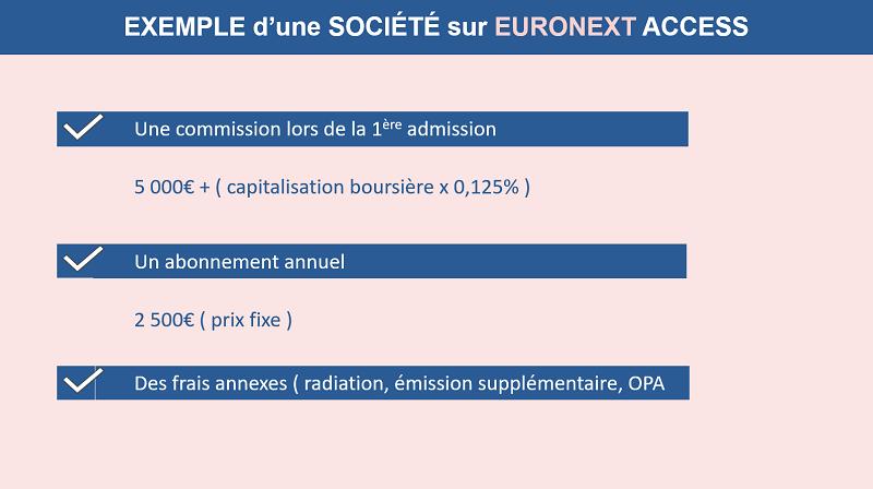 Exemple des frais pour une société sur Euronext Access