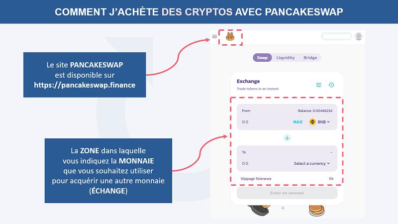 Comment j'achète des cryptos avec Pancakeswap