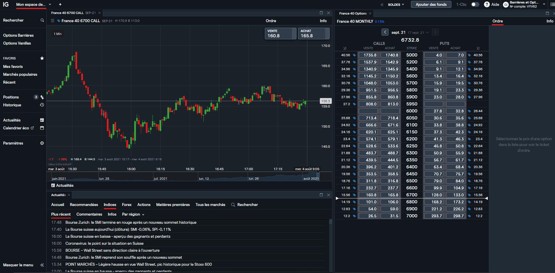 L'interface de la plateforme d'options du courtier IG