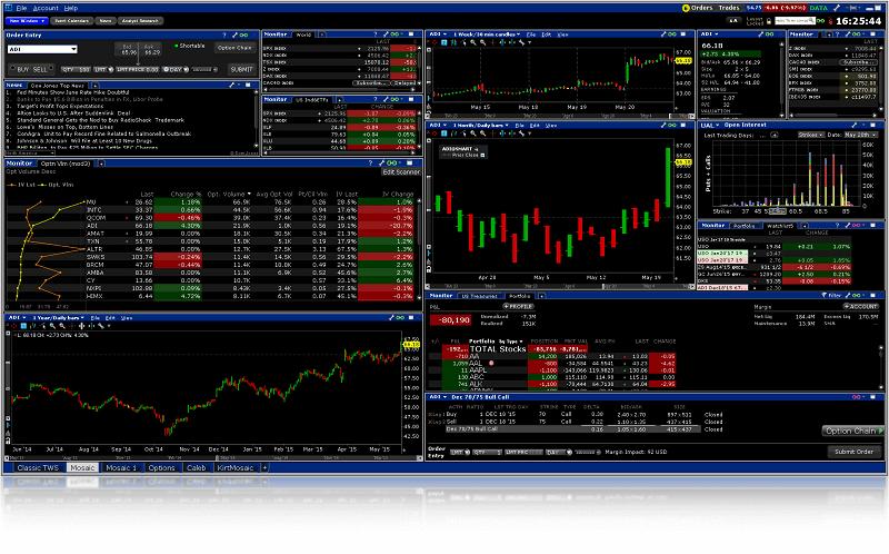 L'interface de la plateforme d'options du courtier InteractiveBrokers
